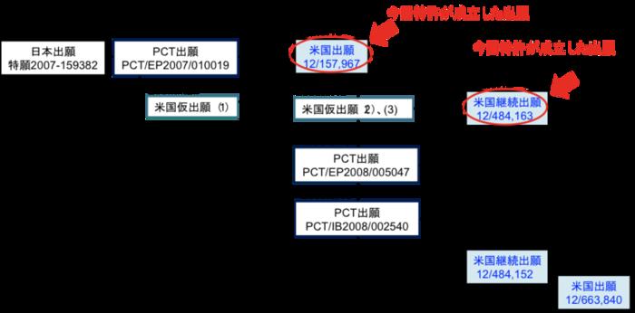 patent_en_iPerian_20120918.png